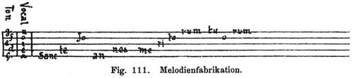 Fig. 111. Melodienfabrikation.