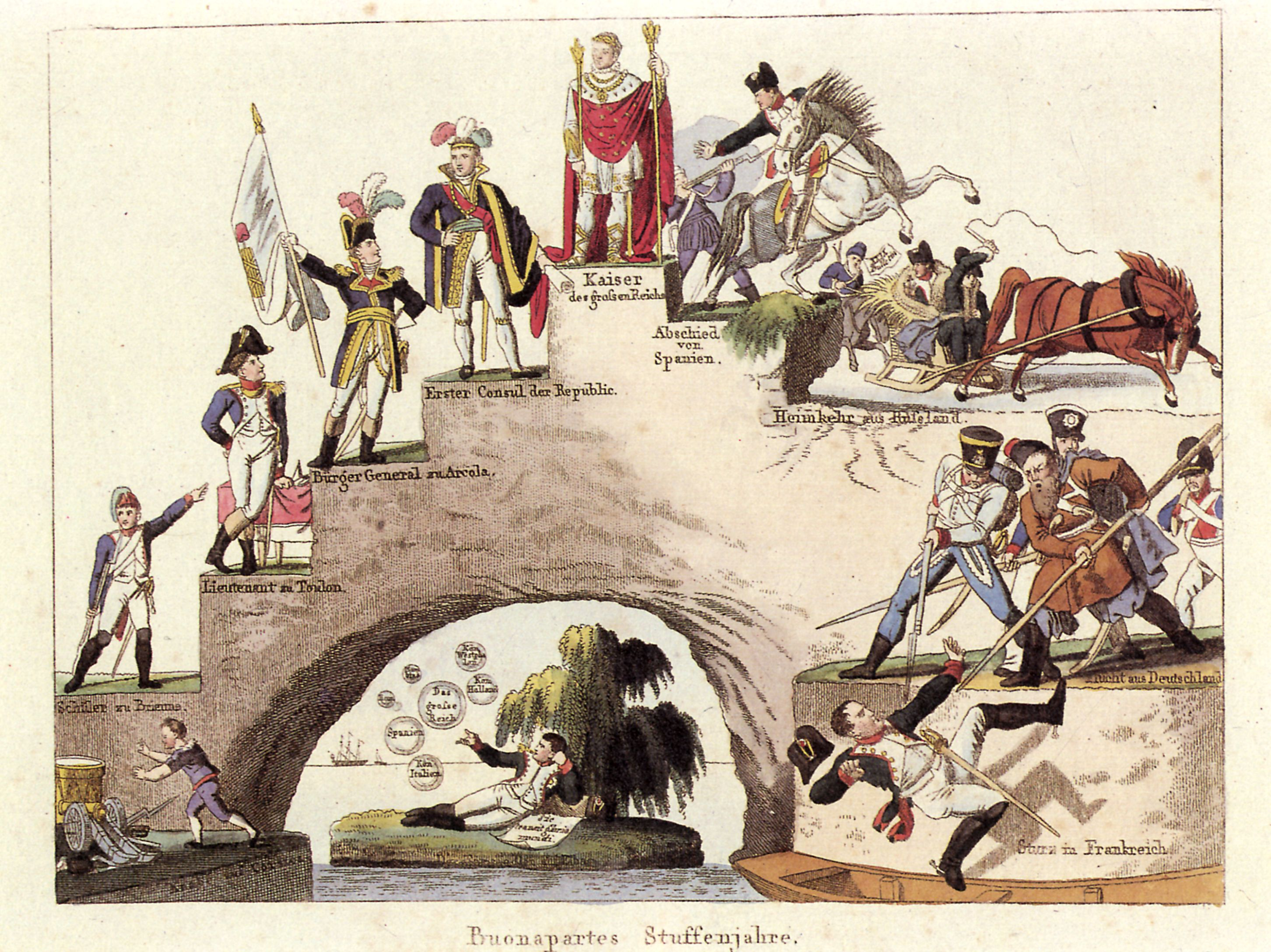 Napoleon Bonaparte Ein Lebenslauf Geolino