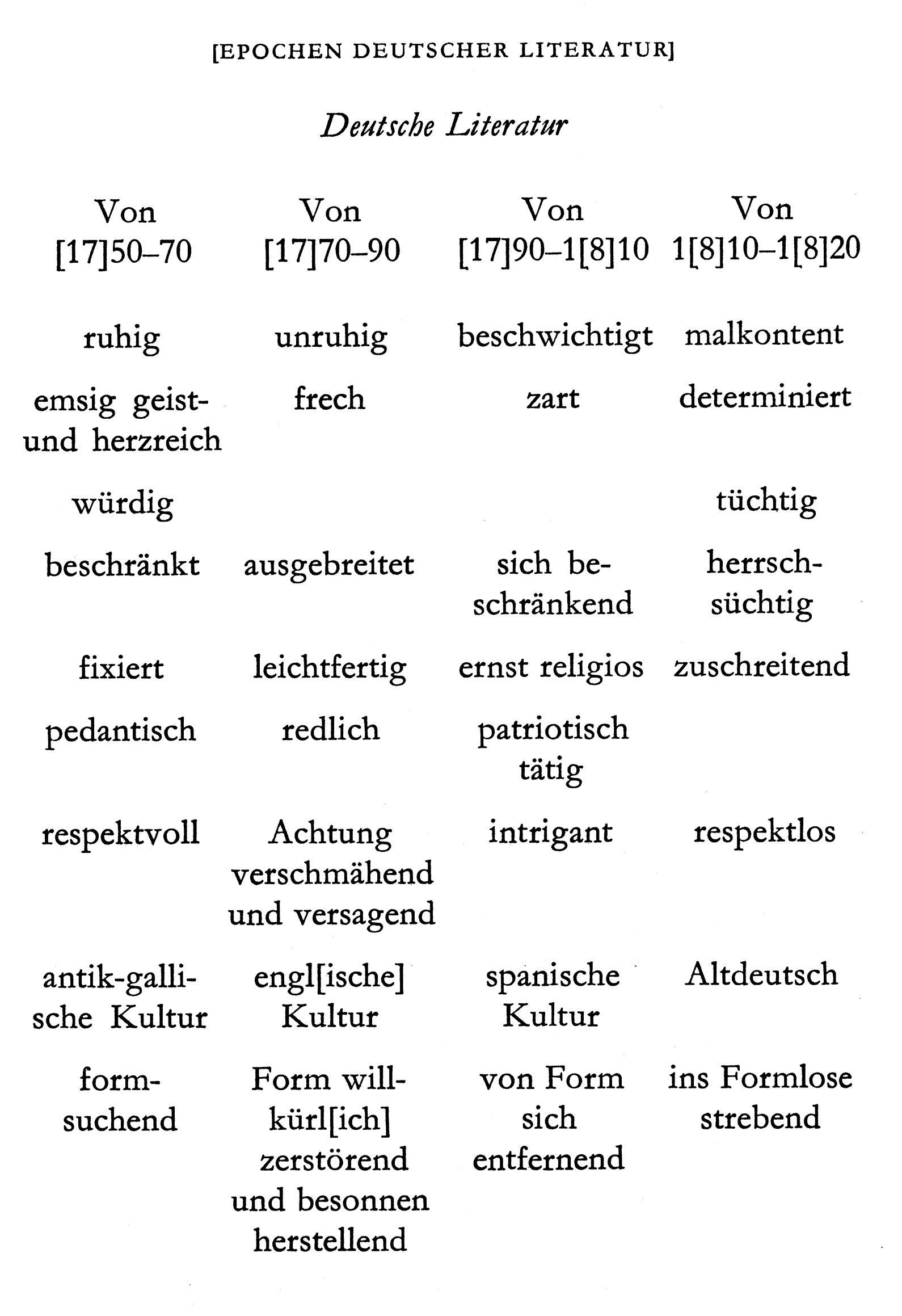 buy Yukarı Kür ve Çoruk boyları\'nda Kıpçaklar : ilk Kıpçaklar (M.Ö. VIII M.S. VI. yy.) ve son Kıpçaklar (1118, 1195) ile Ortodoks Kıpçak atabekler hükûmeti
