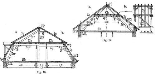 dachstuhl. Black Bedroom Furniture Sets. Home Design Ideas
