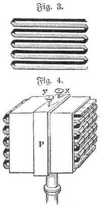 Fig. 3 u. 4. Thermosäulen.