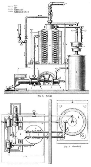 Fig. 2 und 3. Amberger Gasmaschine.
