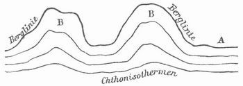 Fig. 1. Chthonisothermen.