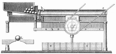 Fig. 6. Kugelsortiermaschine.