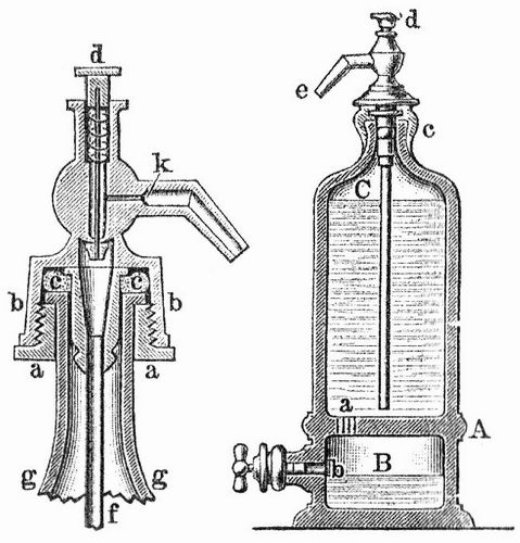 Fig. 1. Garnitur der Siphonflasche. Fig. 2. Gaskrug.