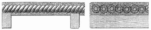 Fig. 3. Gestreckter Windelboden.