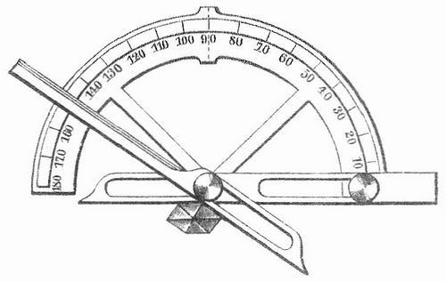 Fig. 1. Anlegegoniometer.