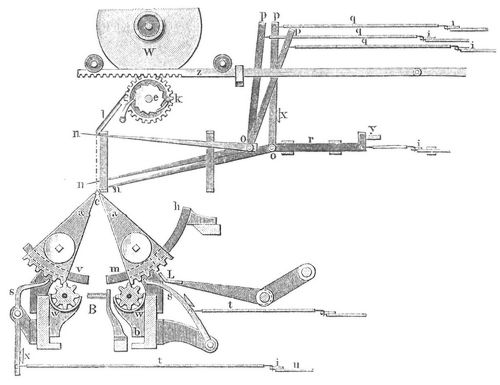 Fig. 2. Spitzenklöppelmaschine.