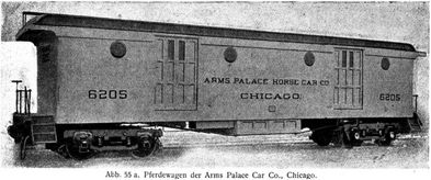 Abb. 55 a. Pferdewagen der Arms Palace Car Co., Chicago.